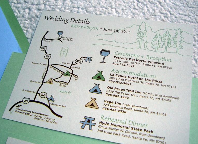 Wedding Map picnic