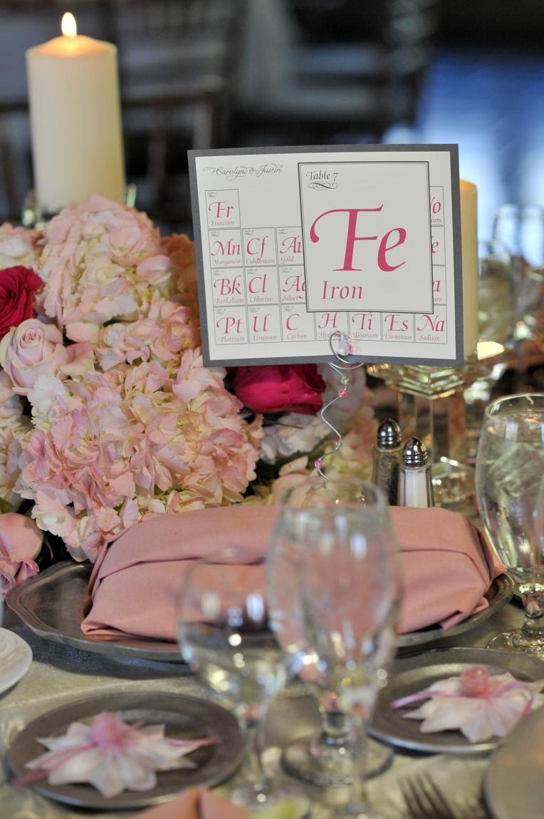 wedding periodic table card